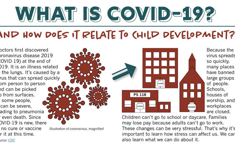 What is COVID-19 and How Does it Relate to Child Development?